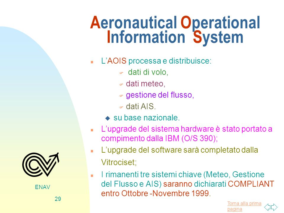 Aeronautical Operational Information System