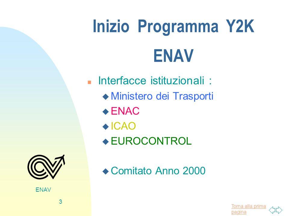 Inizio Programma Y2K ENAV