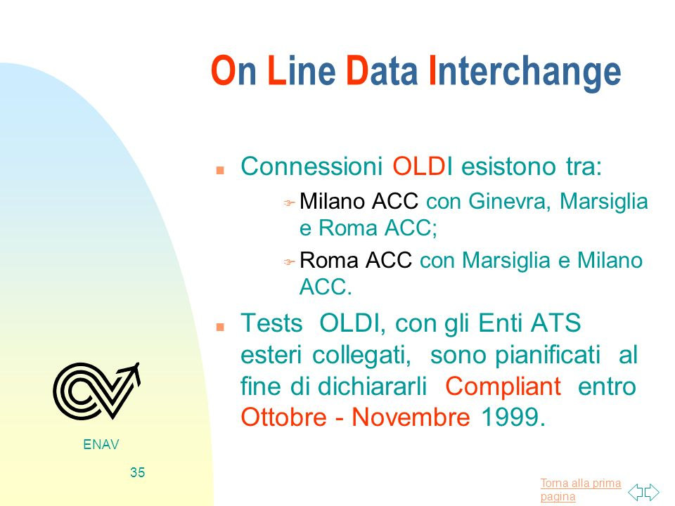 On Line Data Interchange