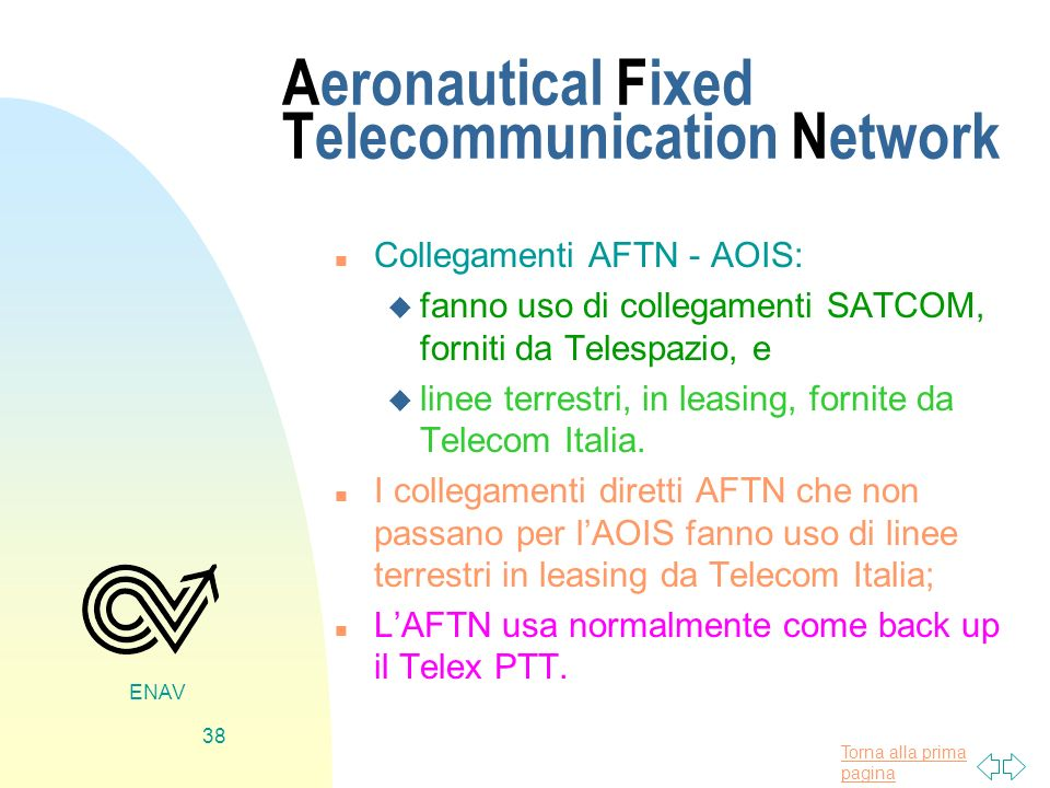 Aeronautical Fixed Telecommunication Network