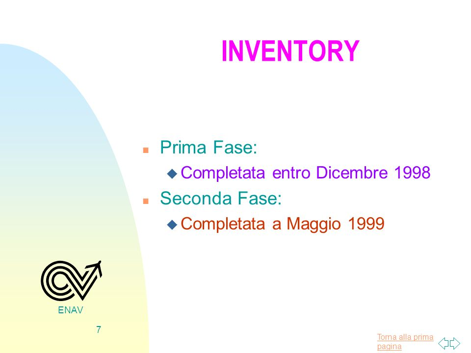 INVENTORY Prima Fase: Seconda Fase: Completata entro Dicembre 1998