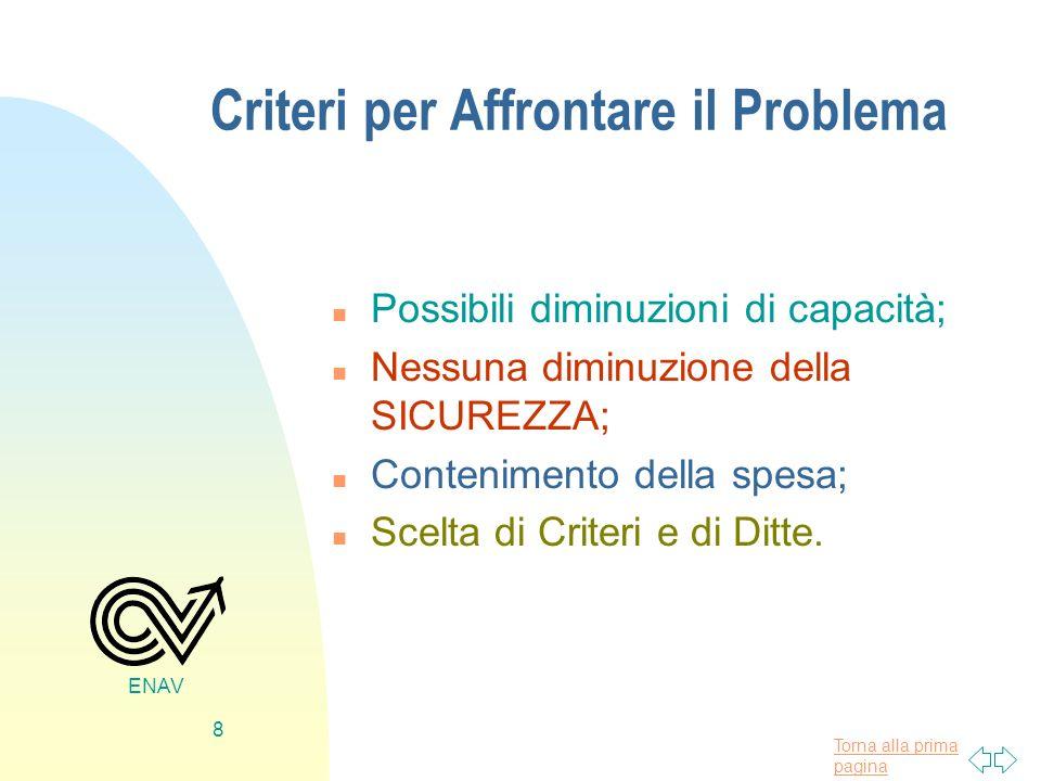 Criteri per Affrontare il Problema