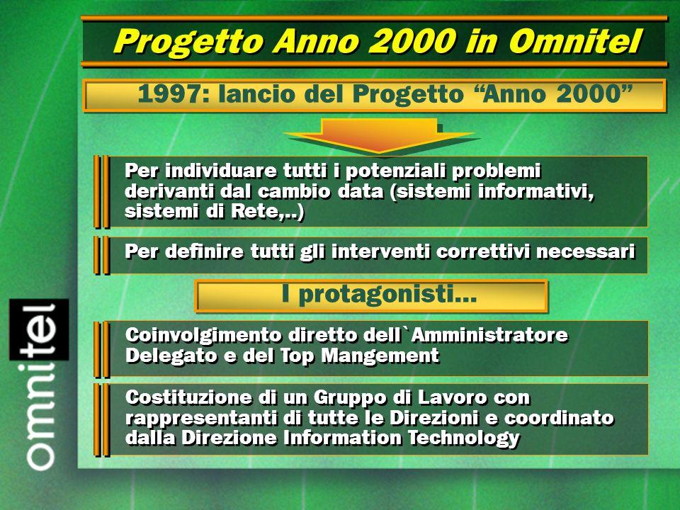 Progetto Anno 2000 in Omnitel