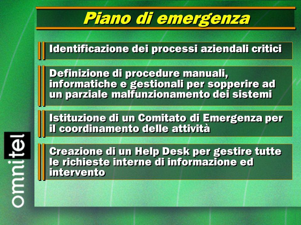 Piano di emergenza Identificazione dei processi aziendali critici