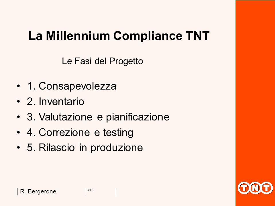 La Millennium Compliance TNT