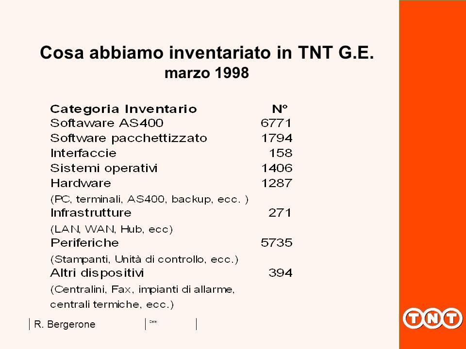 Cosa abbiamo inventariato in TNT G.E.