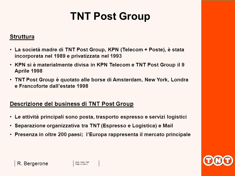 TNT Post Group Struttura Descrizione del business di TNT Post Group
