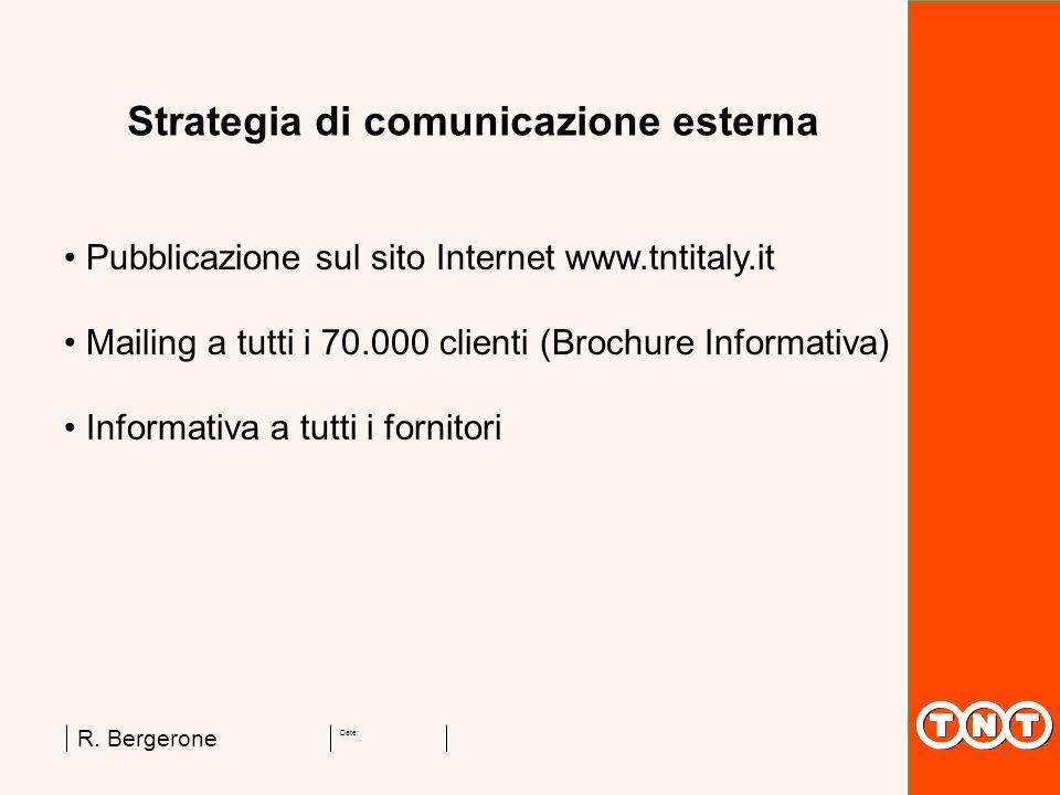 Strategia di comunicazione esterna