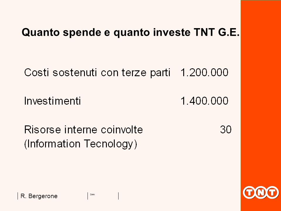Quanto spende e quanto investe TNT G.E.
