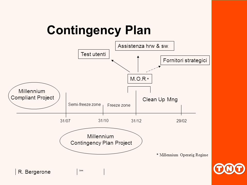 Contingency Plan Project