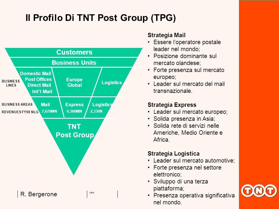 Il Profilo Di TNT Post Group (TPG)