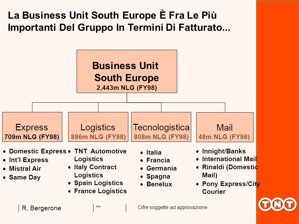 Business Unit South Europe