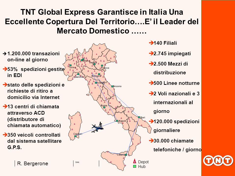TNT Global Express Garantisce in Italia Una Eccellente Copertura Del Territorio….E' il Leader del Mercato Domestico ……