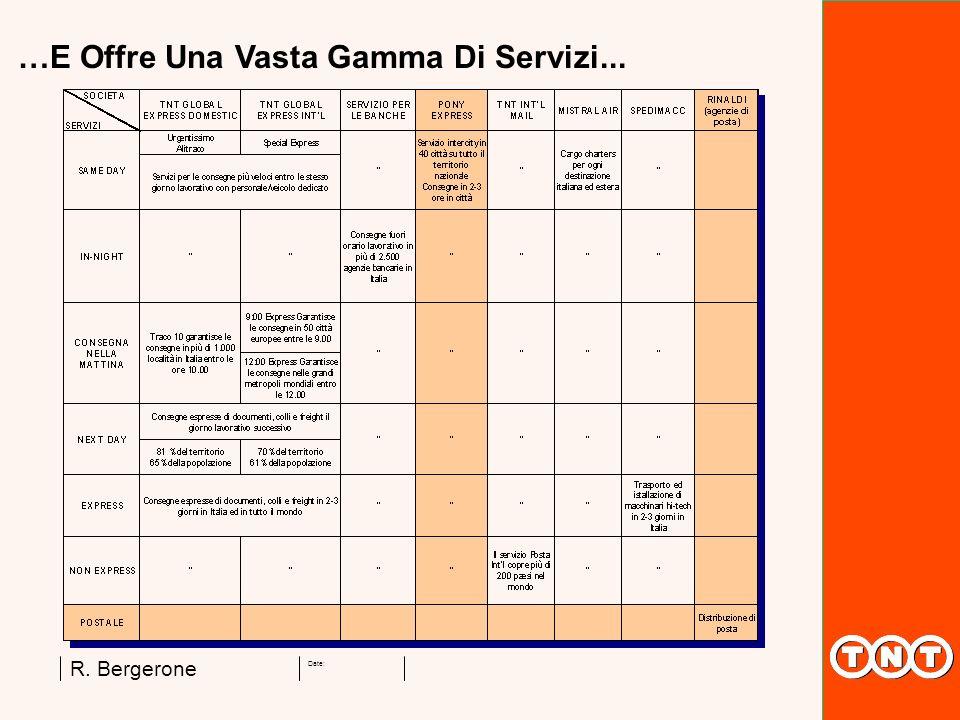 …E Offre Una Vasta Gamma Di Servizi...