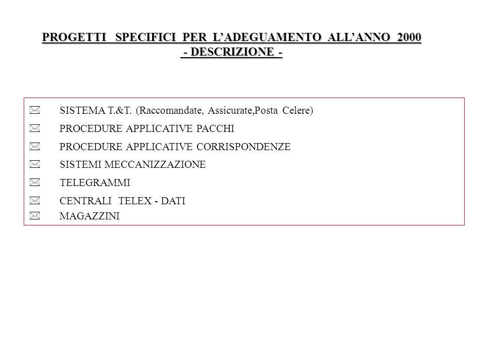 PROGETTI SPECIFICI PER L'ADEGUAMENTO ALL'ANNO 2000