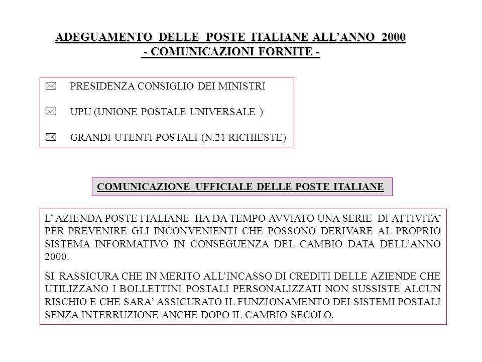 ADEGUAMENTO DELLE POSTE ITALIANE ALL'ANNO 2000