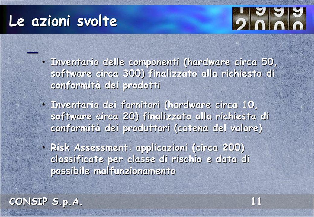Le azioni svolte Inventario delle componenti (hardware circa 50, software circa 300) finalizzato alla richiesta di conformità dei prodotti.