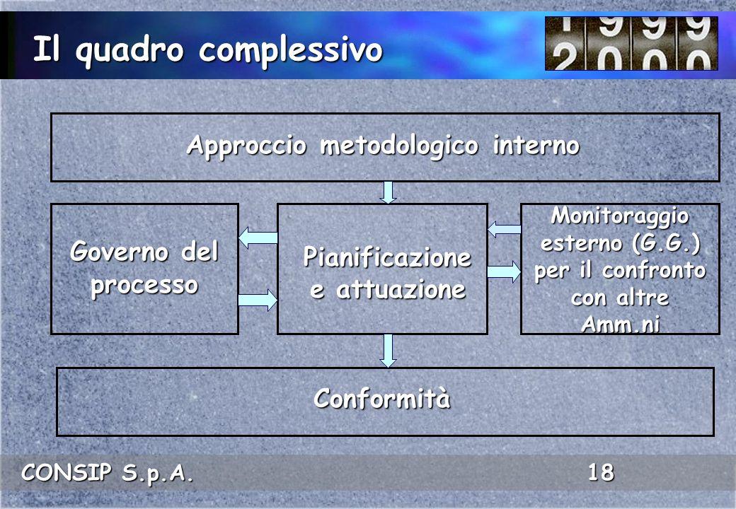 Il quadro complessivo Approccio metodologico interno