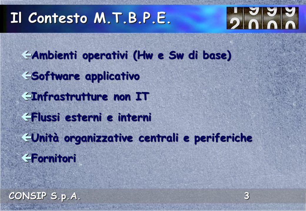 Il Contesto M.T.B.P.E. Ambienti operativi (Hw e Sw di base)