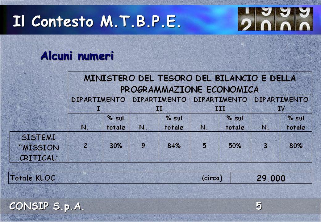 Il Contesto M.T.B.P.E. Alcuni numeri