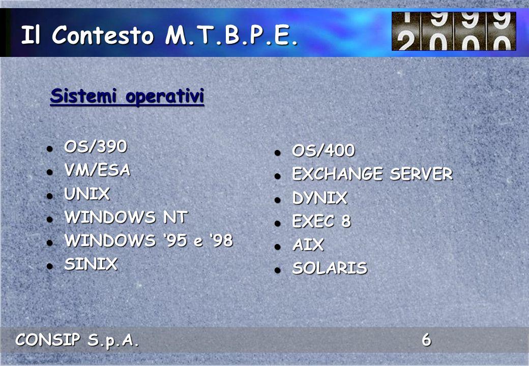 Il Contesto M.T.B.P.E. Sistemi operativi OS/390 OS/400 VM/ESA