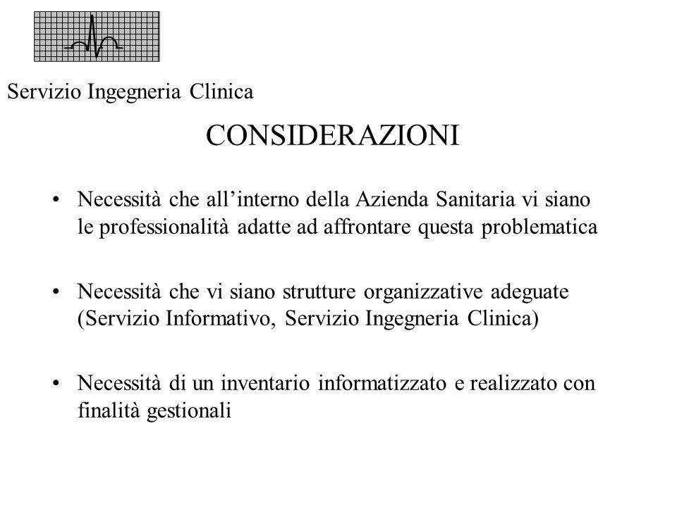 CONSIDERAZIONI Servizio Ingegneria Clinica