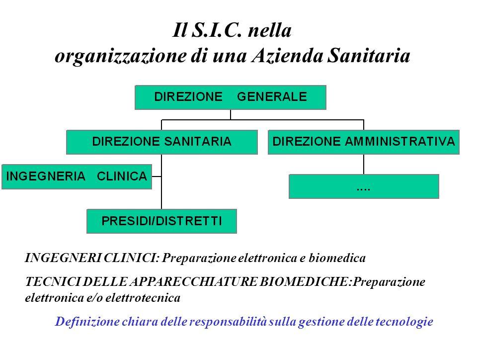 Il S.I.C. nella organizzazione di una Azienda Sanitaria