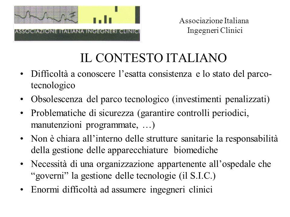 Associazione Italiana Ingegneri Clinici