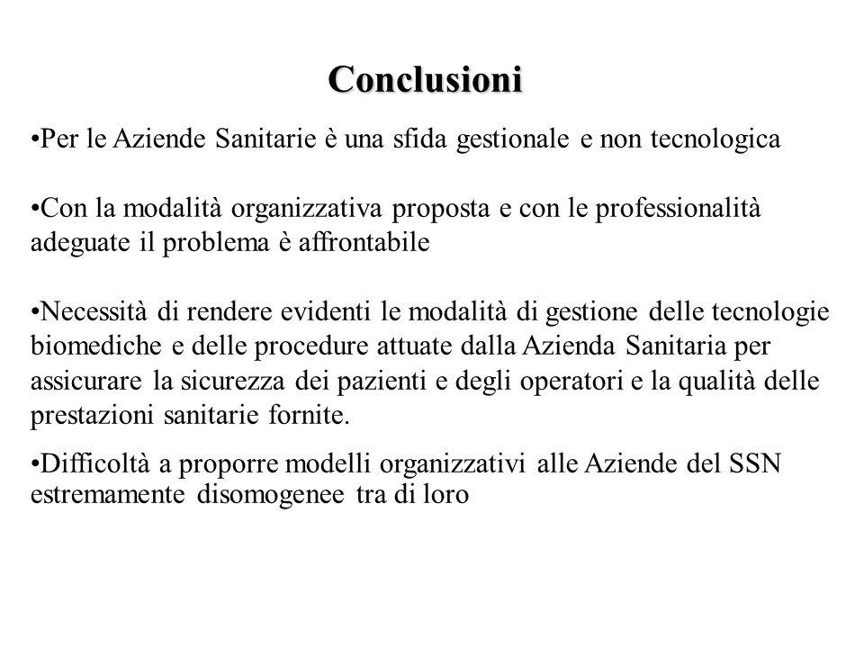 Conclusioni Per le Aziende Sanitarie è una sfida gestionale e non tecnologica.