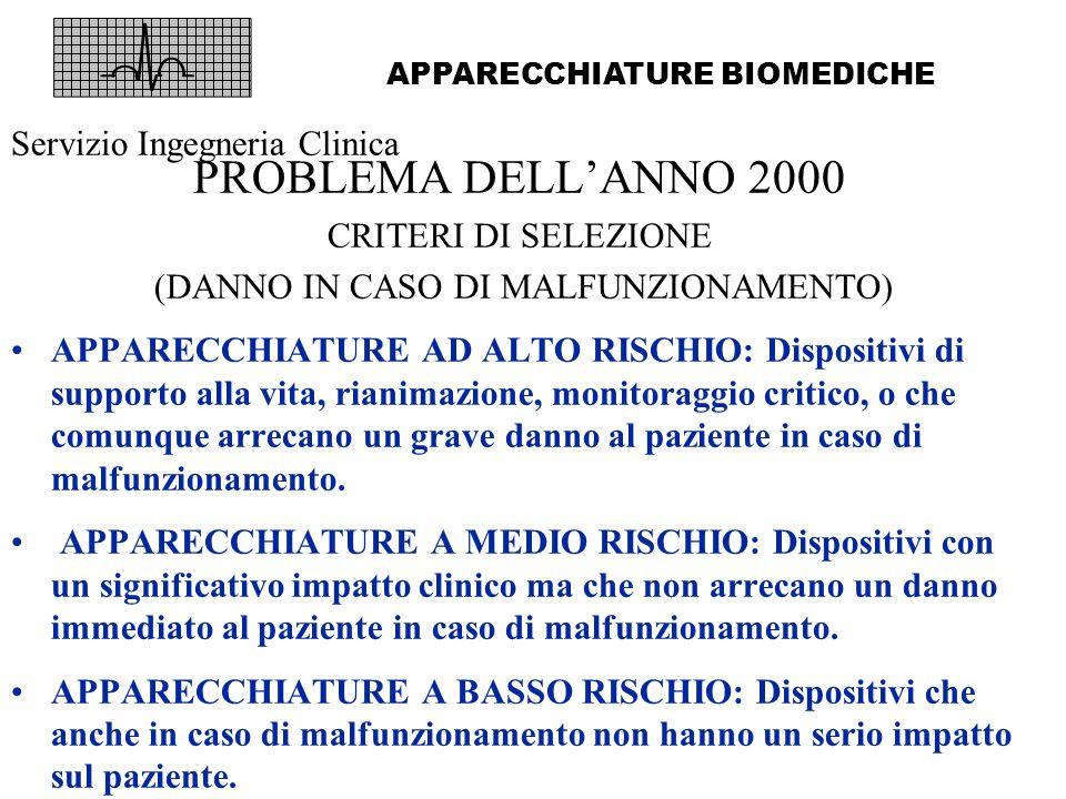 PROBLEMA DELL'ANNO 2000 Servizio Ingegneria Clinica