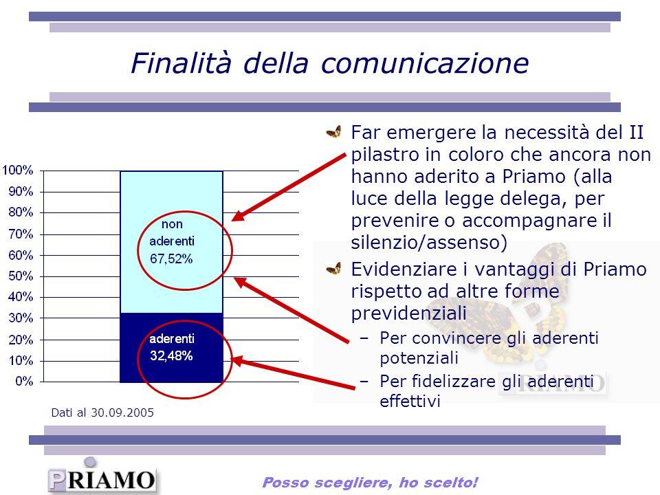 Finalità della comunicazione