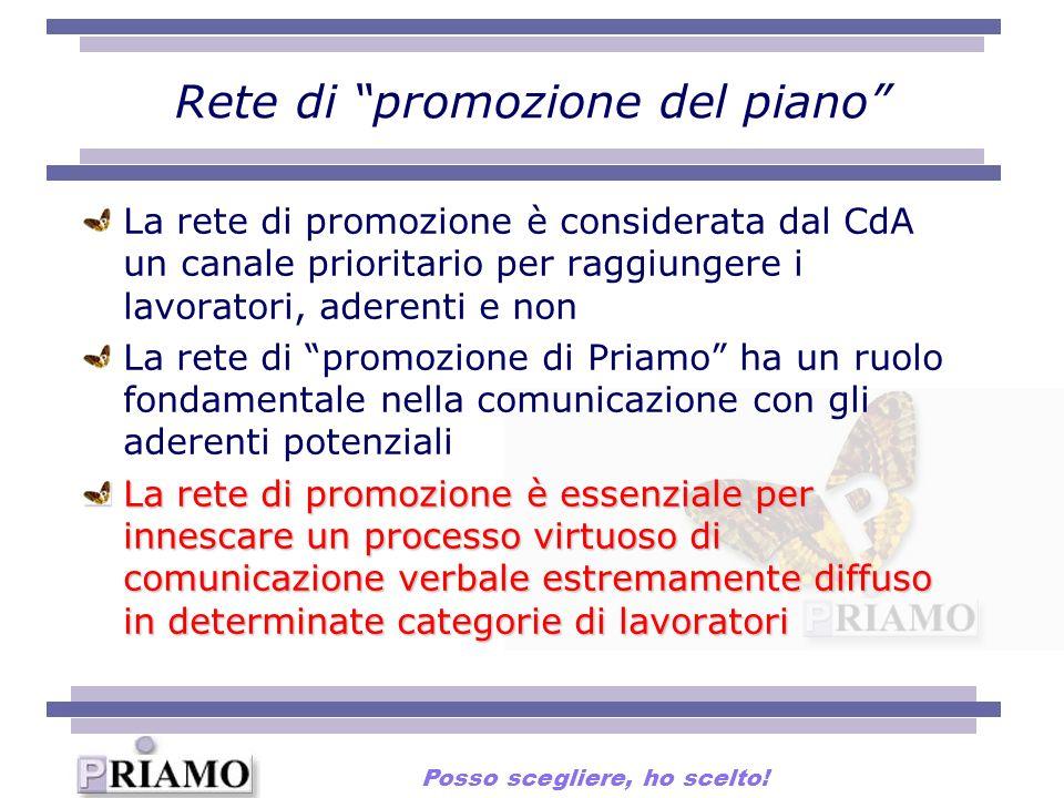 Rete di promozione del piano