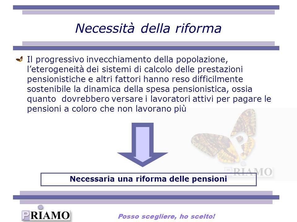 Necessità della riforma