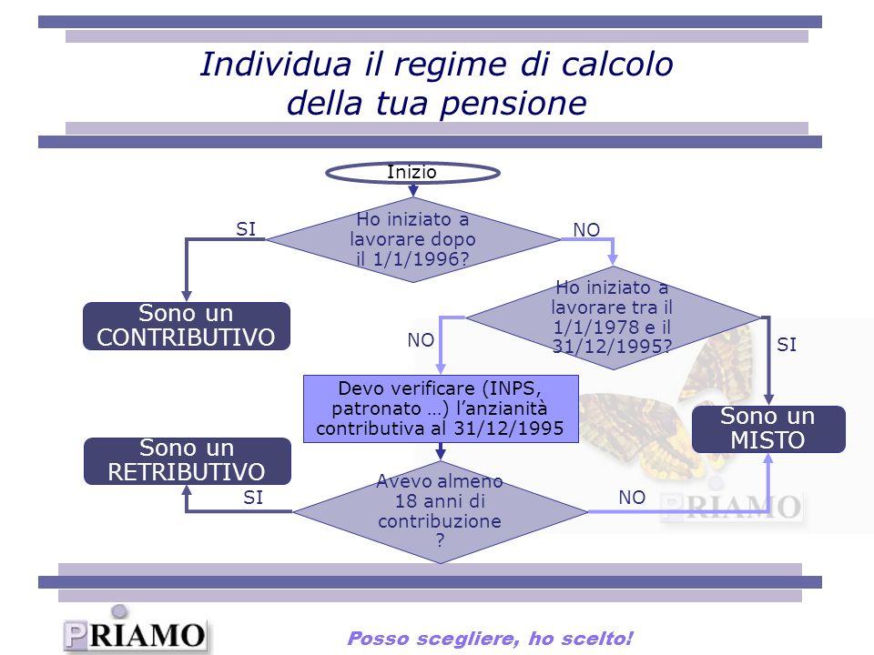 Individua il regime di calcolo della tua pensione