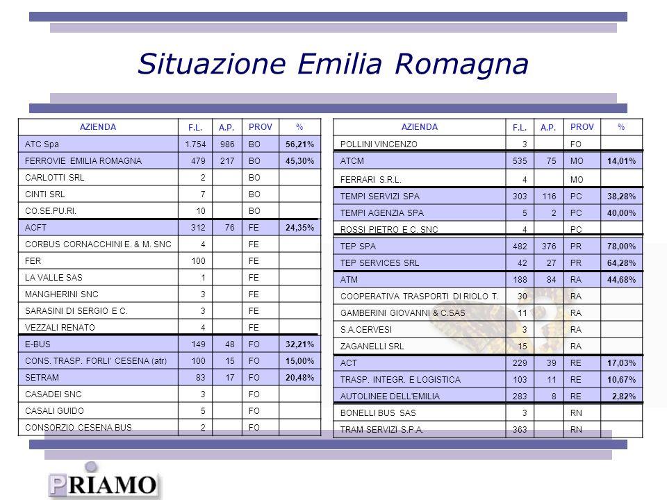 Situazione Emilia Romagna