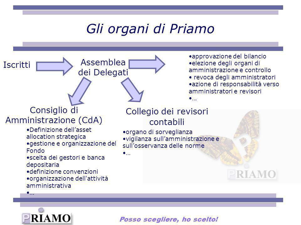 Gli organi di Priamo Assemblea dei Delegati Iscritti