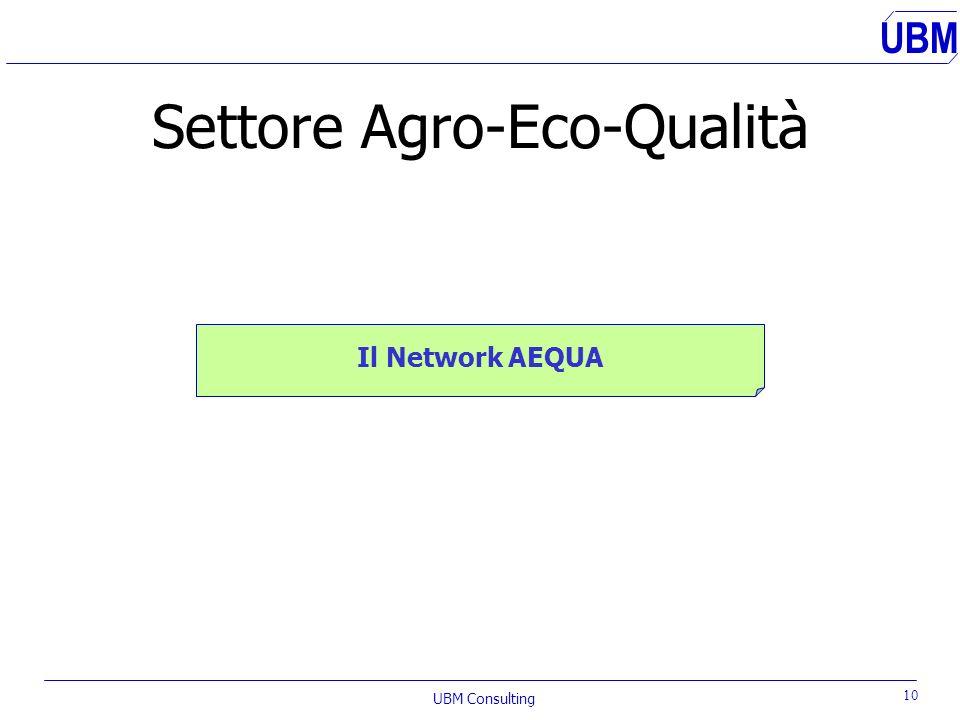 Settore Agro-Eco-Qualità