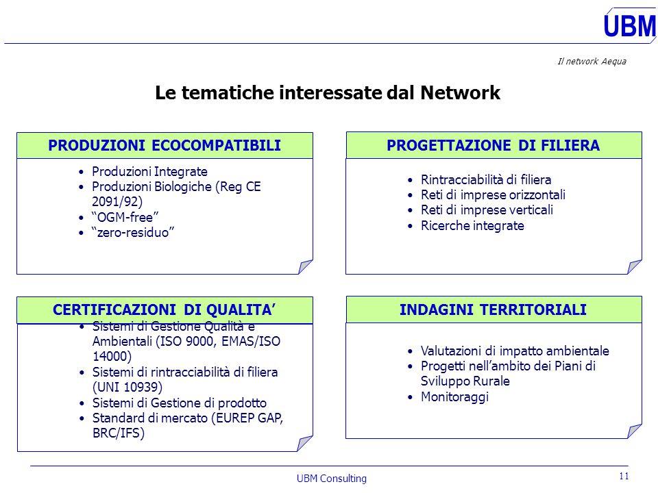 Le tematiche interessate dal Network