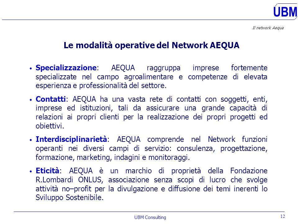 Le modalità operative del Network AEQUA