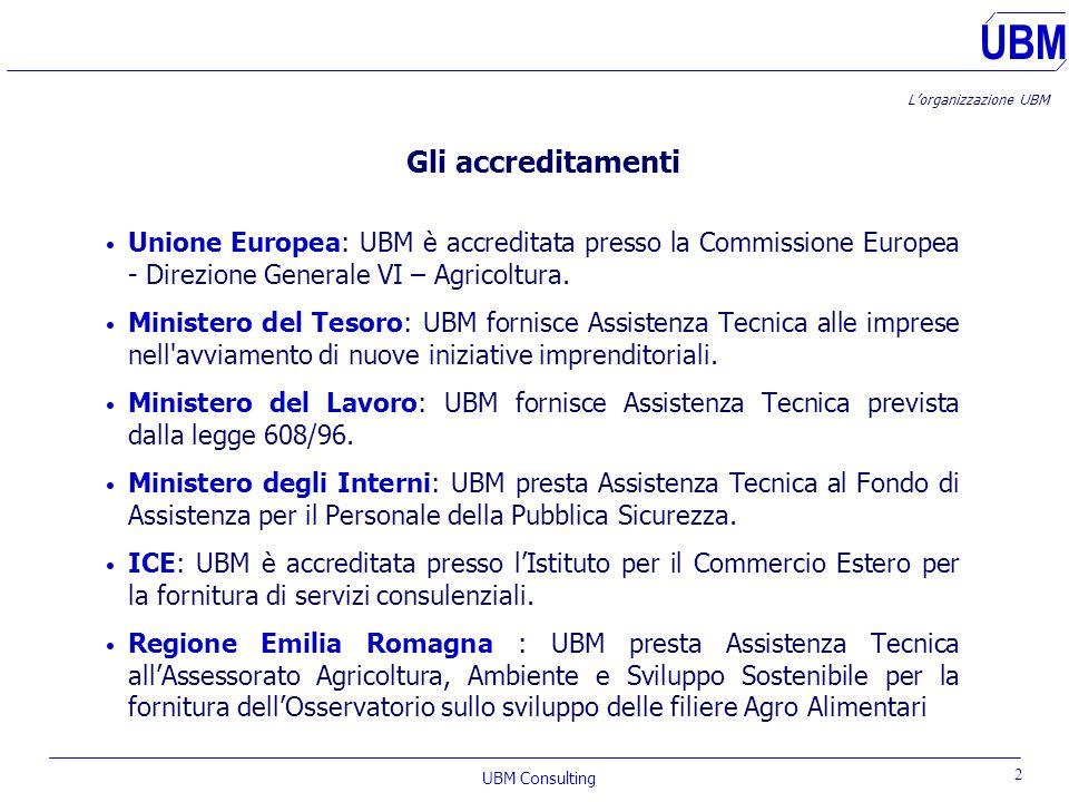 L'organizzazione UBM Gli accreditamenti. Unione Europea: UBM è accreditata presso la Commissione Europea - Direzione Generale VI – Agricoltura.