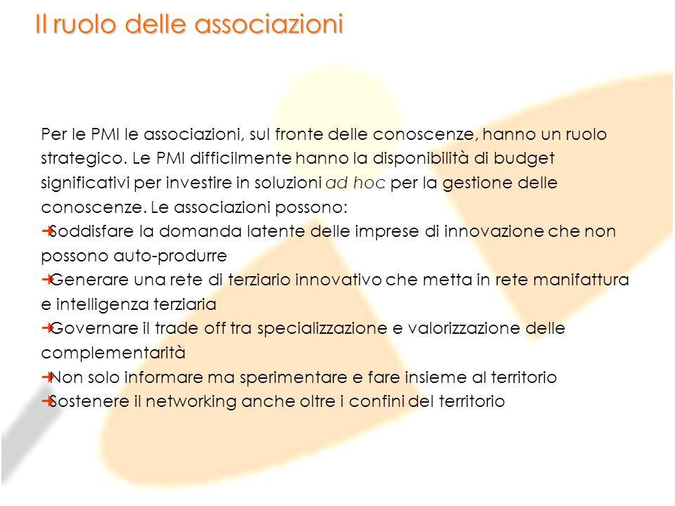 Il ruolo delle associazioni