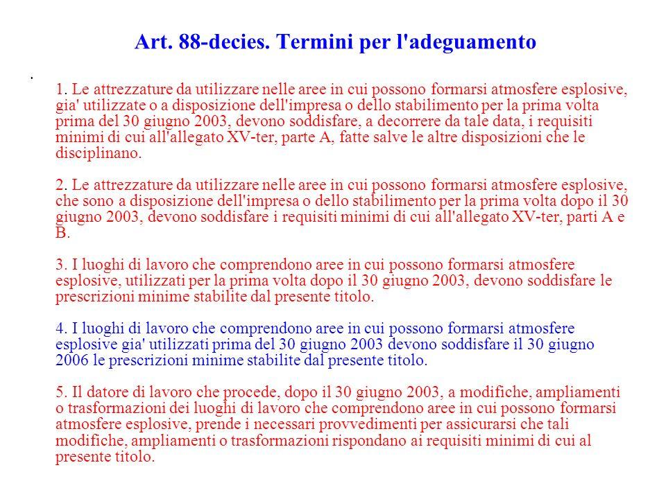 Art. 88-decies. Termini per l adeguamento