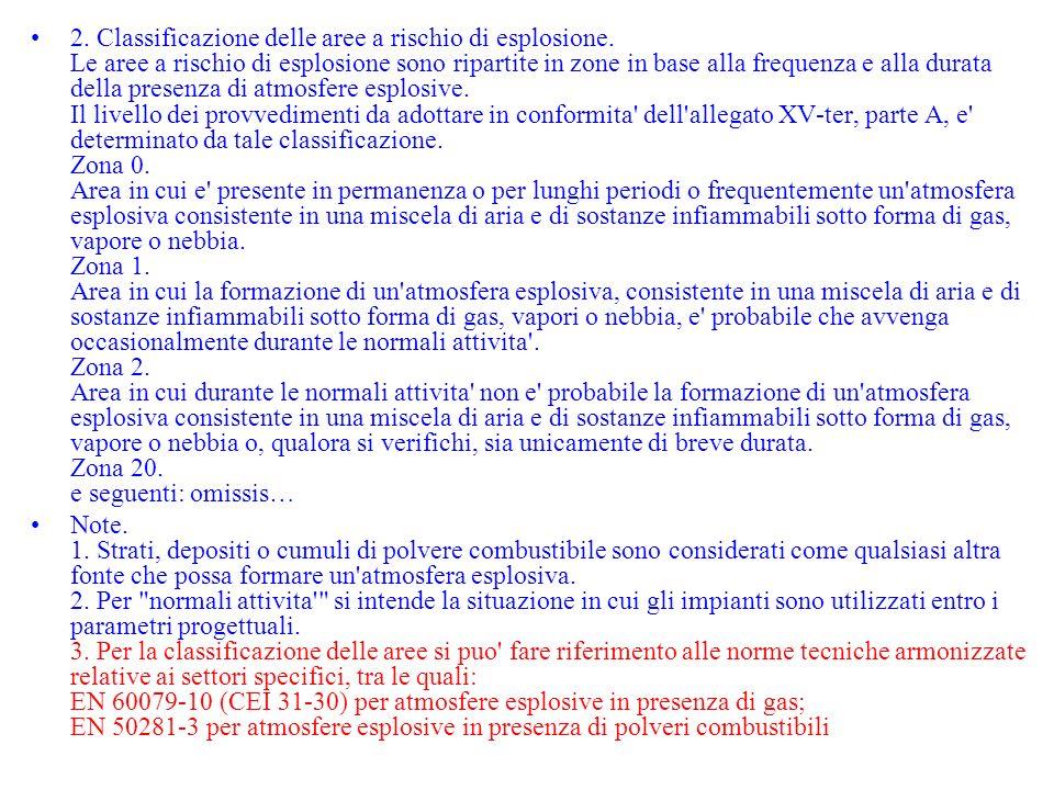 2. Classificazione delle aree a rischio di esplosione