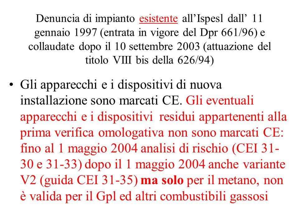 Denuncia di impianto esistente all'Ispesl dall' 11 gennaio 1997 (entrata in vigore del Dpr 661/96) e collaudate dopo il 10 settembre 2003 (attuazione del titolo VIII bis della 626/94)