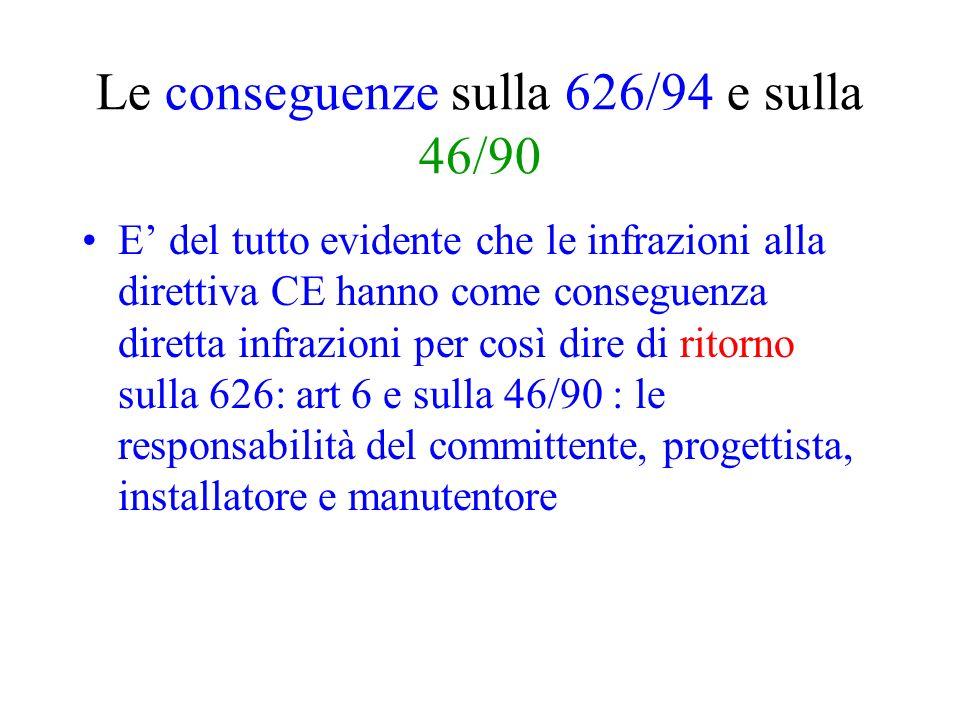 Le conseguenze sulla 626/94 e sulla 46/90