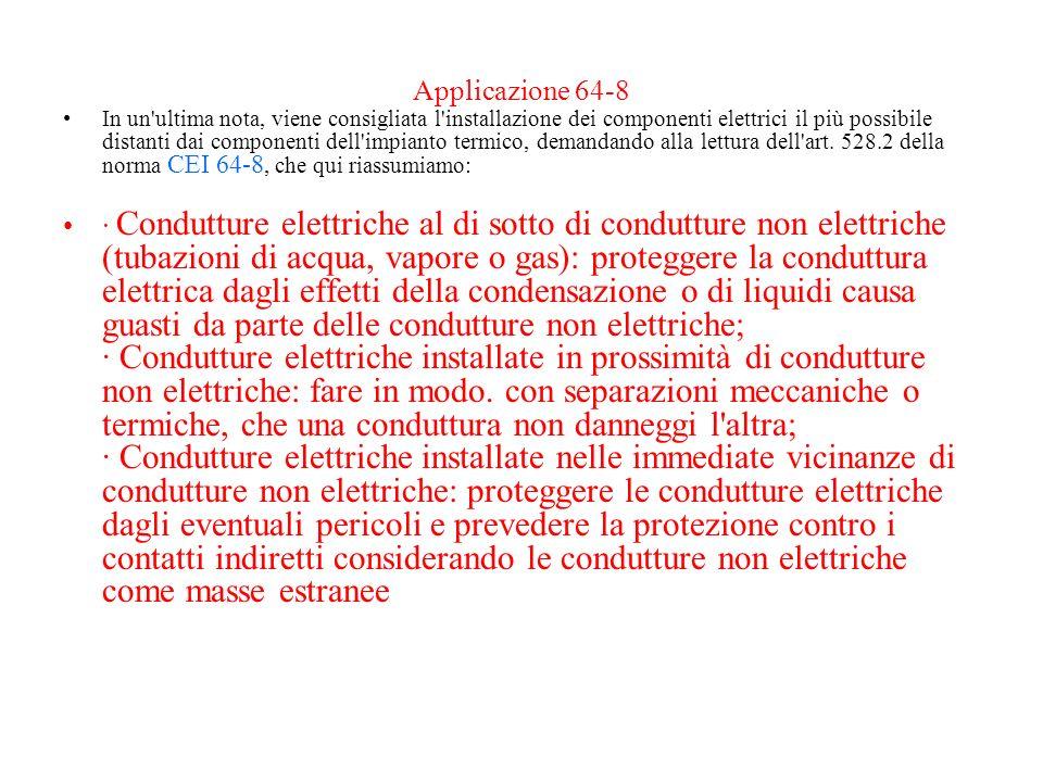Applicazione 64-8