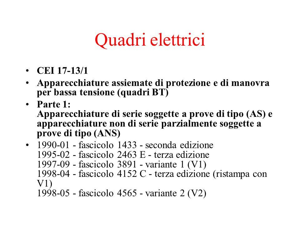 Quadri elettrici CEI 17-13/1