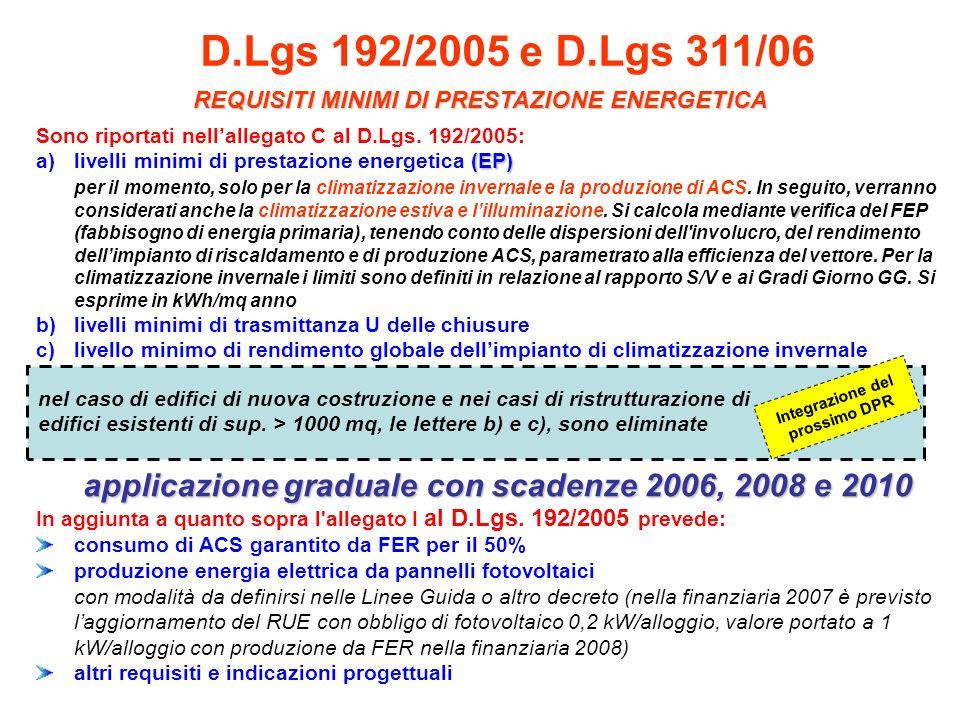 D.Lgs 192/2005 e D.Lgs 311/06 REQUISITI MINIMI DI PRESTAZIONE ENERGETICA. Sono riportati nell'allegato C al D.Lgs. 192/2005: