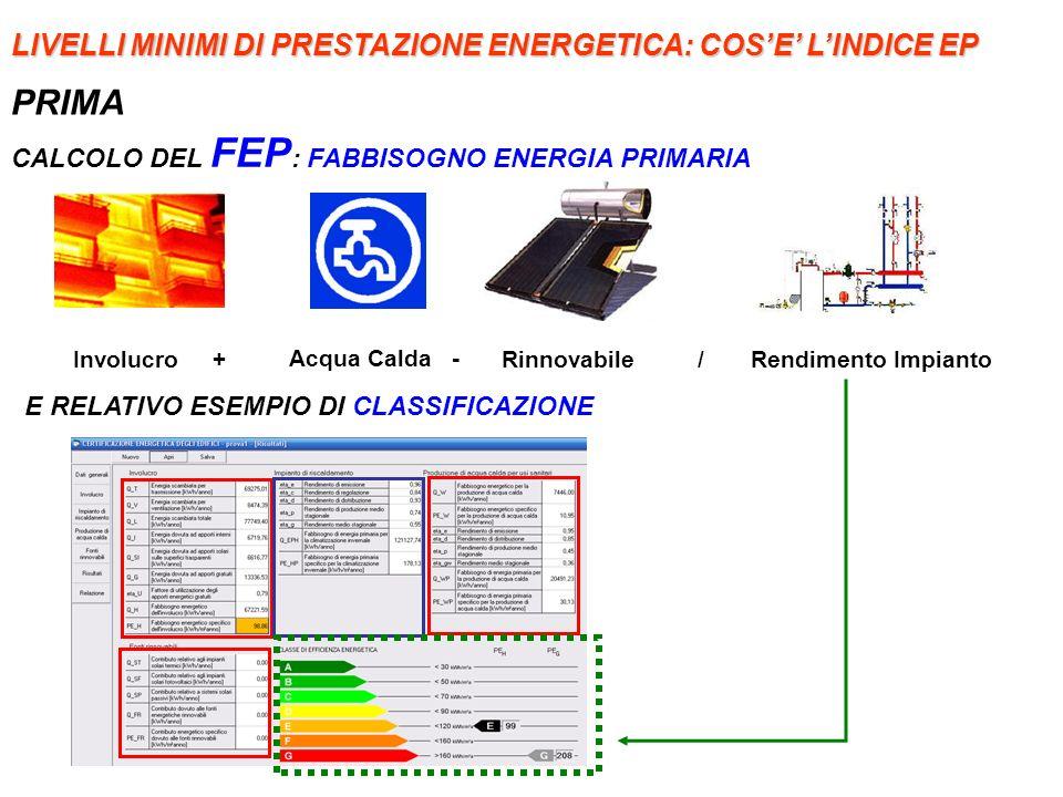 PRIMA LIVELLI MINIMI DI PRESTAZIONE ENERGETICA: COS'E' L'INDICE EP