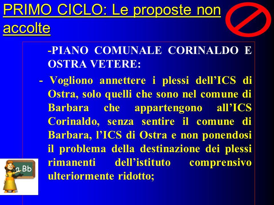 PRIMO CICLO: Le proposte non accolte